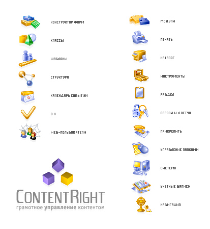 Icons for CMS ContentRight
